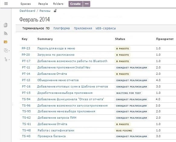 Реализация процедуры «Планирование выпуска релизов по продуктам» инструментами семейства Atlassian - 8