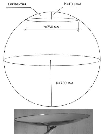 Сегментал - 2