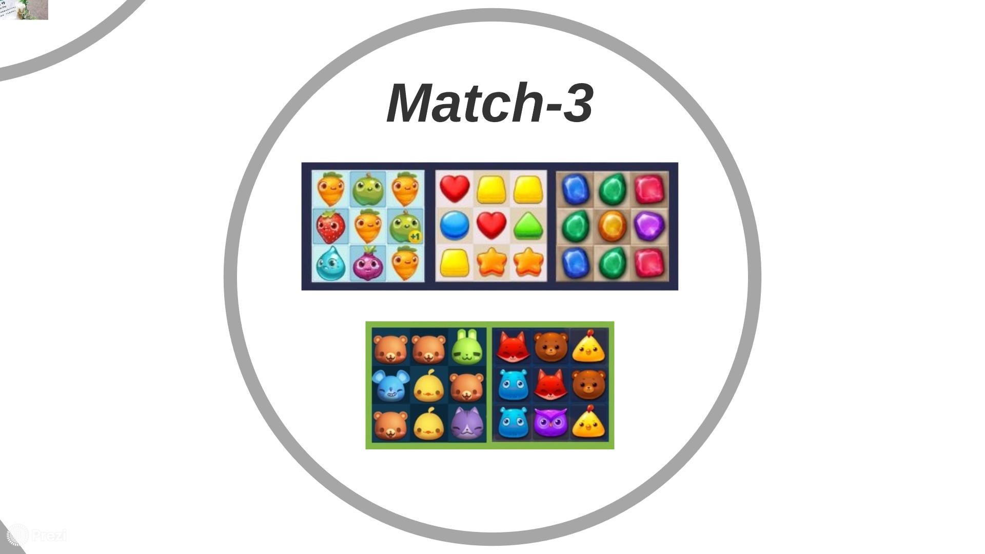 Особенности локализации игр на иностранные рынки - 13