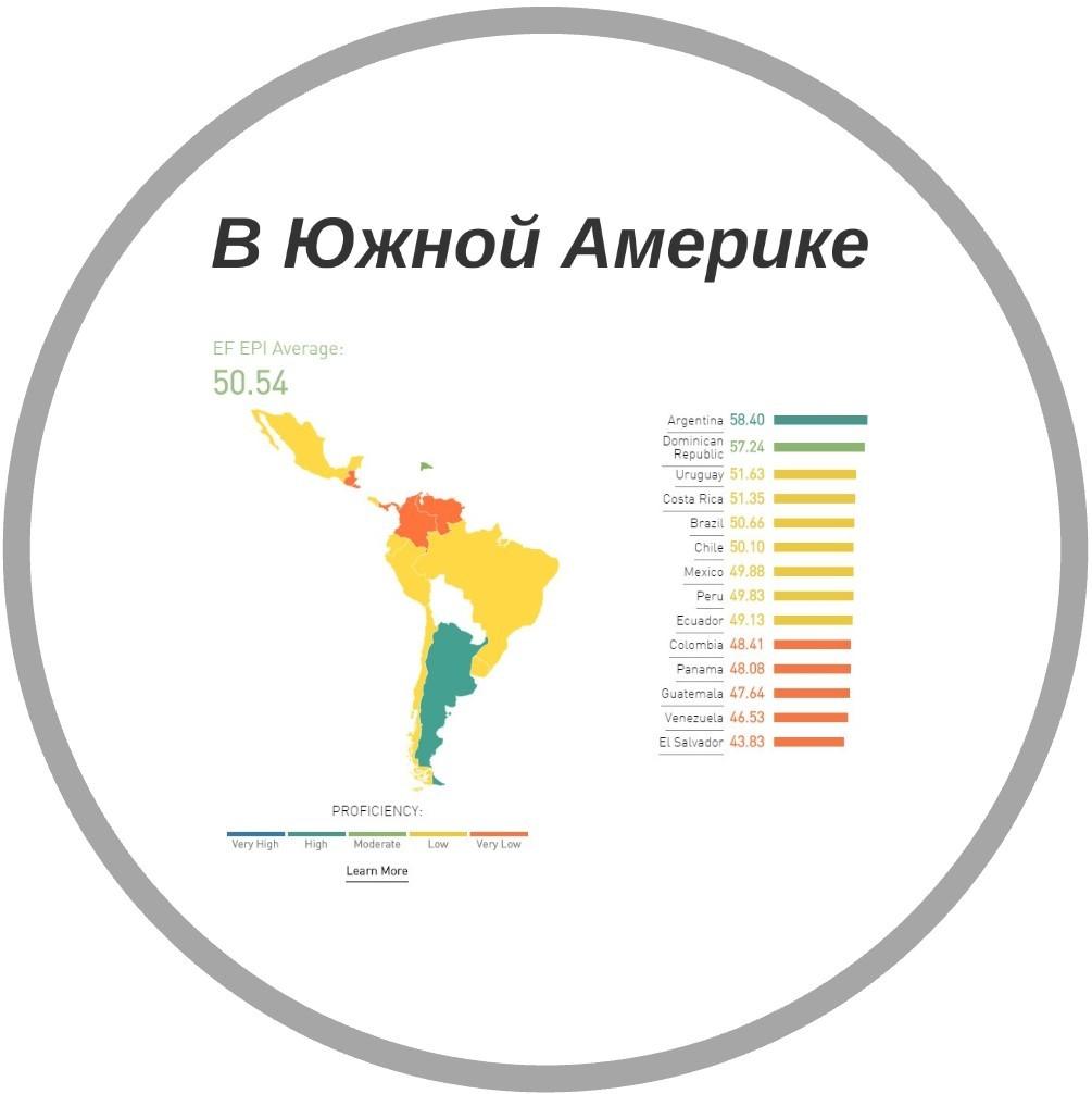 Особенности локализации игр на иностранные рынки - 5