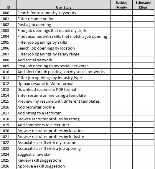 Гибкое планирование выпуска релизов 101 (на основе Excel) - 2