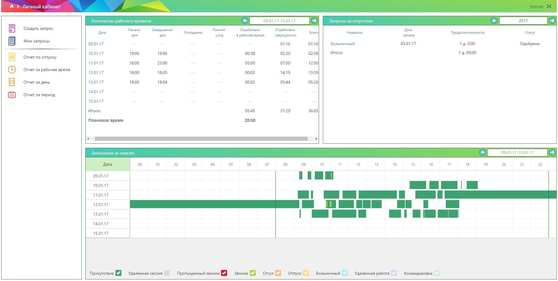 Обзор систем учета рабочего времени - 7