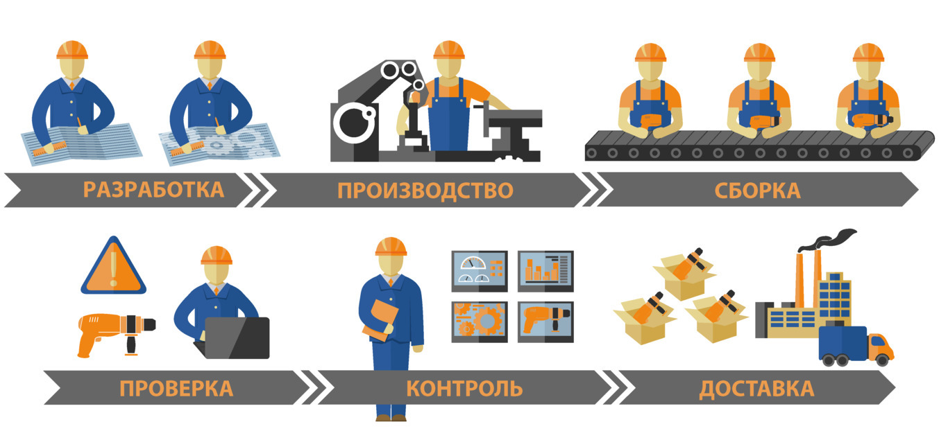 Системный инжиниринг и менеджмент 2.0: как получить профессию будущего - 1