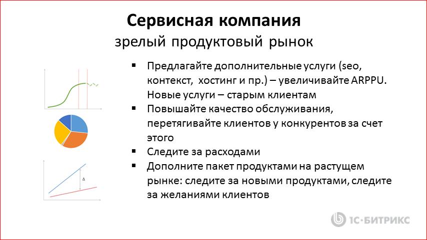 Реалистичные стратегии IТ-компании в кризис - 23