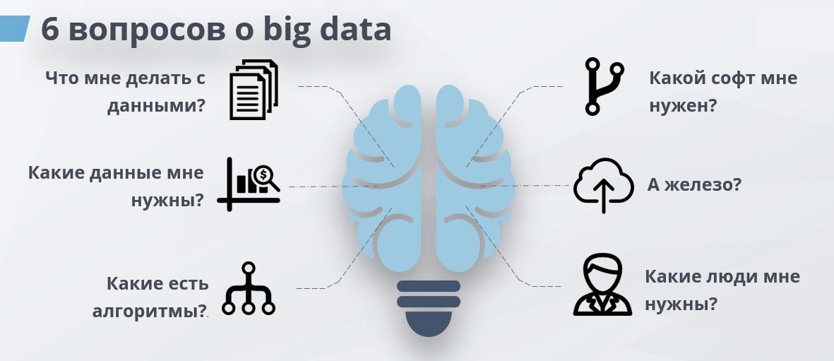 Старт big data проекта: 6 важных вопросов - 1