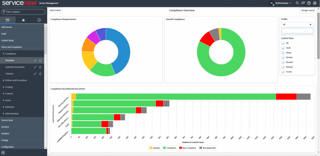 «Управление в ИТ»: что такое ITSM и платформа ServiceNow - 3