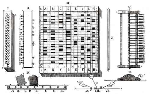 BRMS 150 лет назад и сегодня: репозитории правил принятия решений