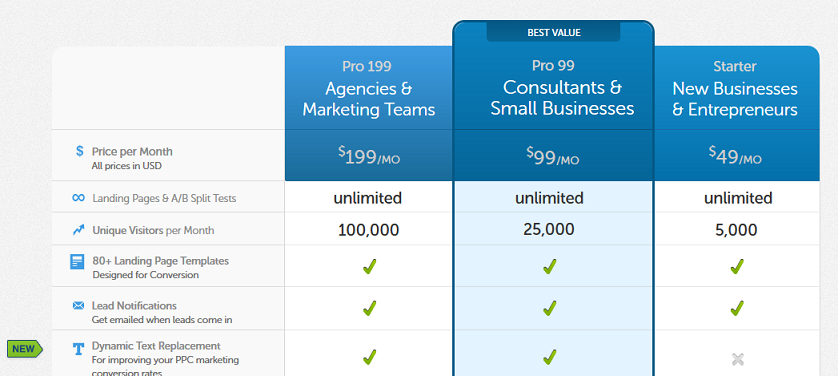 Growth Hacks для SaaS сервиса: Как увеличить доход и снизить отток клиентов?