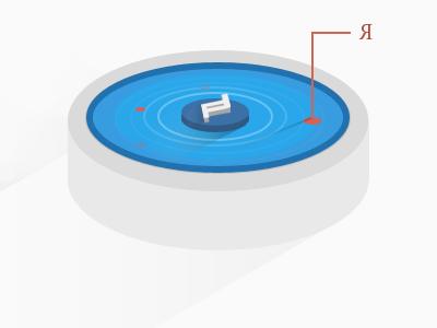 H 1B: Путь iOS разработчика из Гондураса в Кремниевую долину