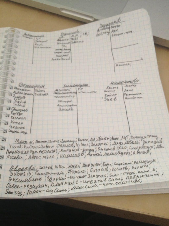 Горизонт планирования