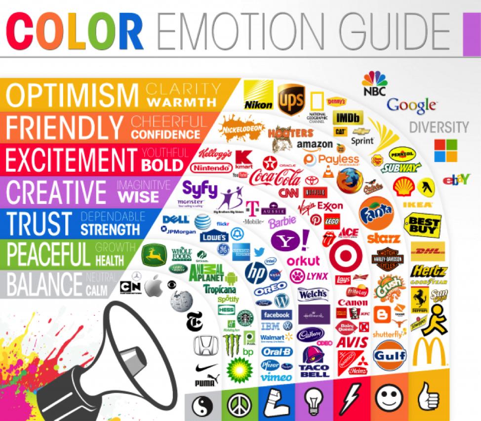 Как использовать чужие эмоции, чтобы повысить собственные продажи