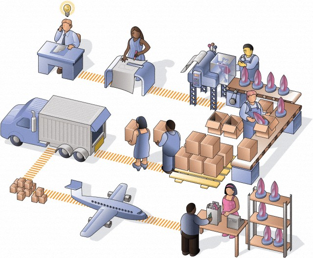 Как создать новый продукт для рынка электроники. Часть 1