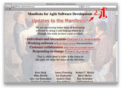 Подборка манифестов из мира IT