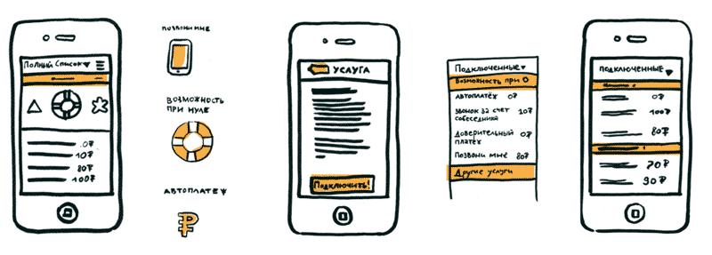 Разработка мобильного приложения: сюрпризы фронтэнда и бекенд