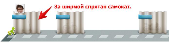 Реальный опыт внедрения системы геймификации в агентстве интернет маркетинга