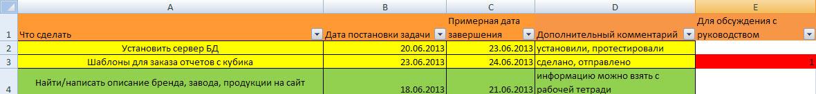 Тайм менеджмент: опыт использования с применением таблиц Excel