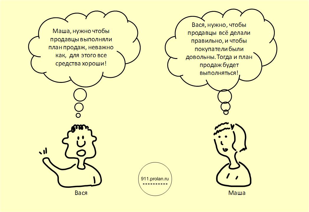 Управление результативностью продавцов консультантов. Матрица KPI