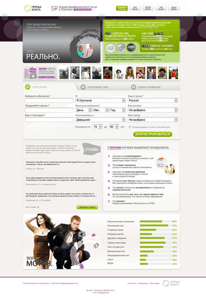 проектирование логической структуры страницы сайта (логической схемы)